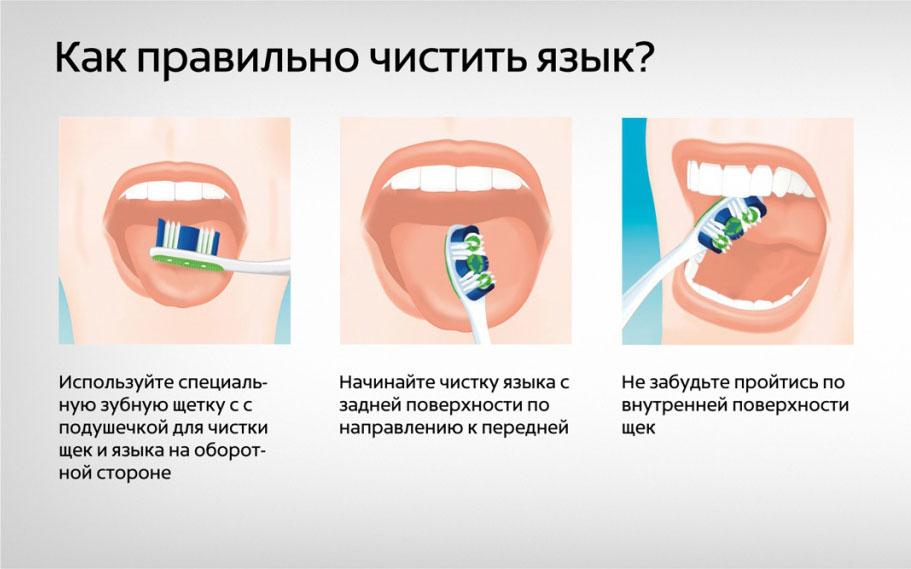 Очищение языка